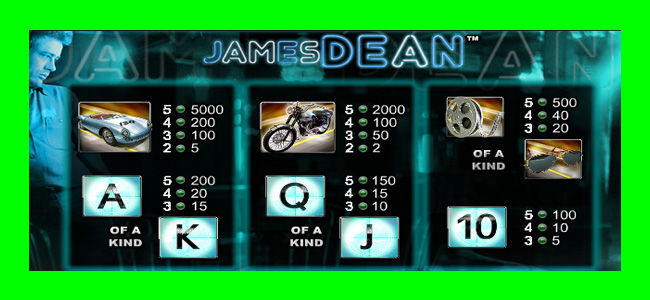 James Dean Online Pokies Free Play & Game Review