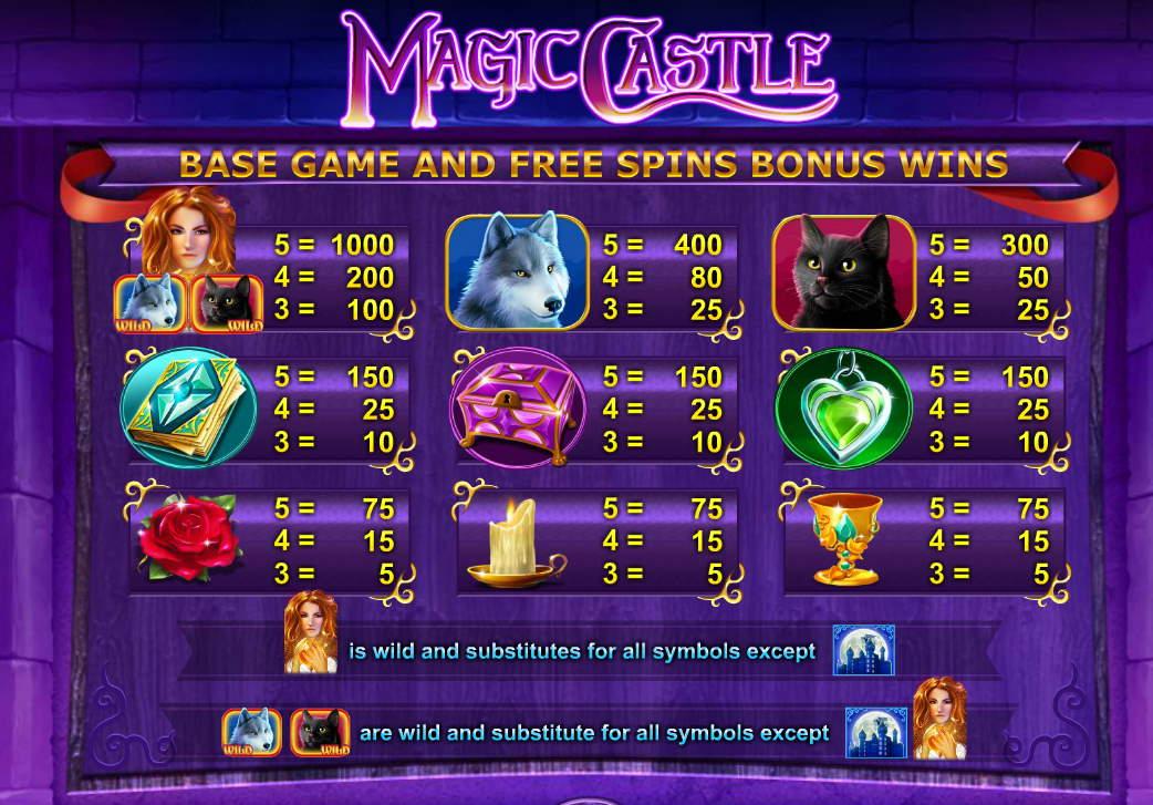 Slot Magic Games